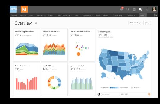 Data Management – Data Analytics – Data Reporting   Domo